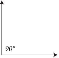 90 degrees