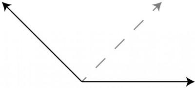 angle105