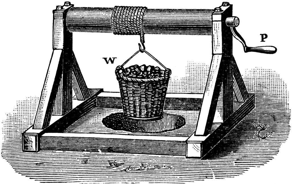 Antique engraving of well